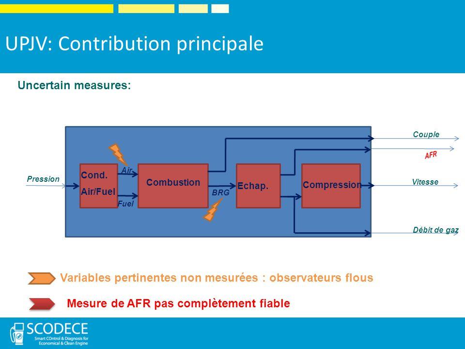 Uncertain measures: Couple Vitesse Débit de gaz Pression Mesure de AFR pas complètement fiable UPJV: Contribution principale Cond.