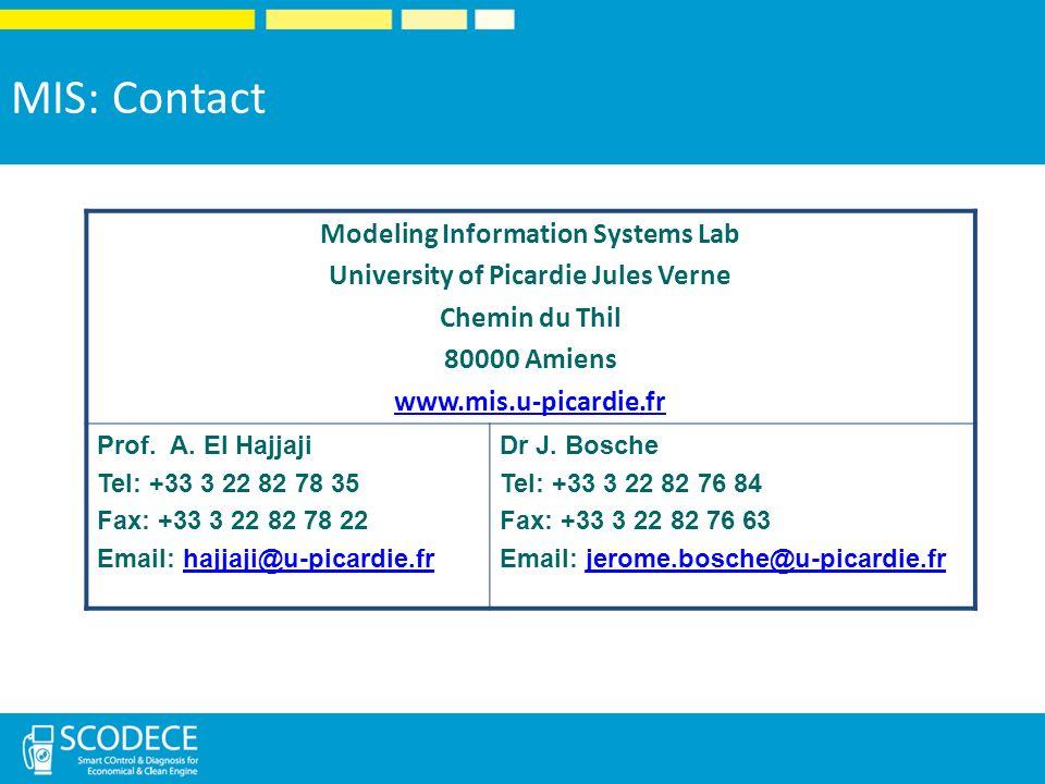 MIS: Contact Modeling Information Systems Lab University of Picardie Jules Verne Chemin du Thil 80000 Amiens www.mis.u-picardie.fr Prof.