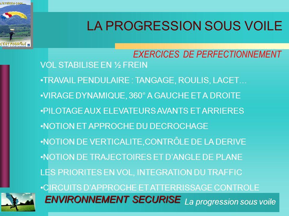 La progression sous voile EXERCICES DE PERFECTIONNEMENT VOL STABILISE EN ½ FREIN TRAVAIL PENDULAIRE : TANGAGE, ROULIS, LACET… VIRAGE DYNAMIQUE, 360° A