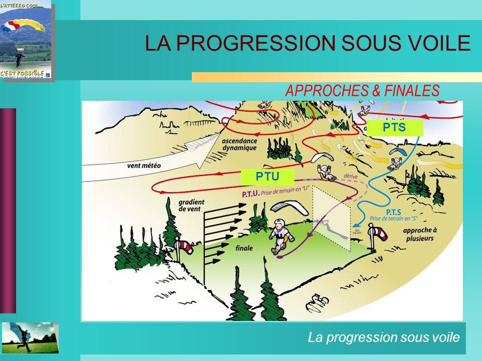 La progression sous voile APPROCHES & FINALES LA PROGRESSION SOUS VOILE PTU PTS