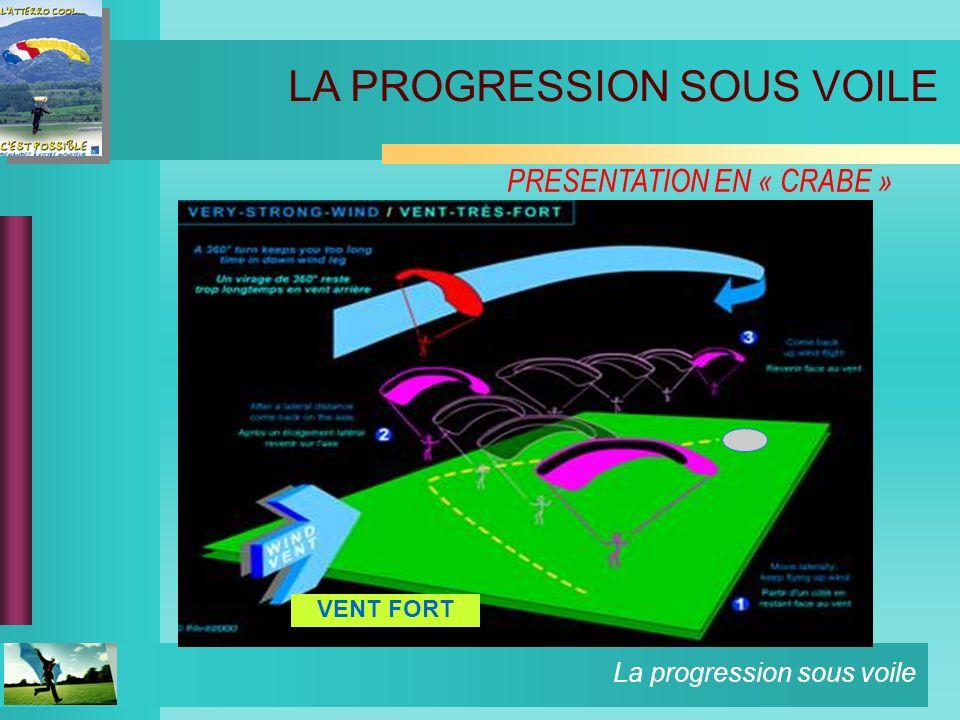 La progression sous voile PRESENTATION EN « CRABE » LA PROGRESSION SOUS VOILE VENT FORT