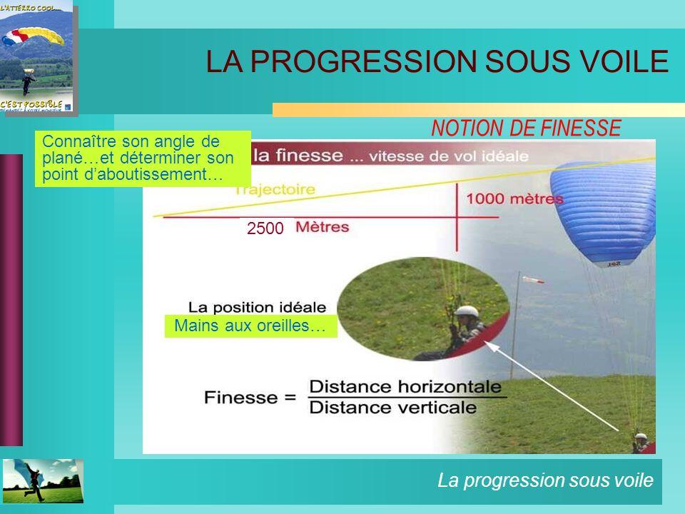 La progression sous voile NOTION DE FINESSE LA PROGRESSION SOUS VOILE Connaître son angle de plané…et déterminer son point daboutissement… 2500 Mains