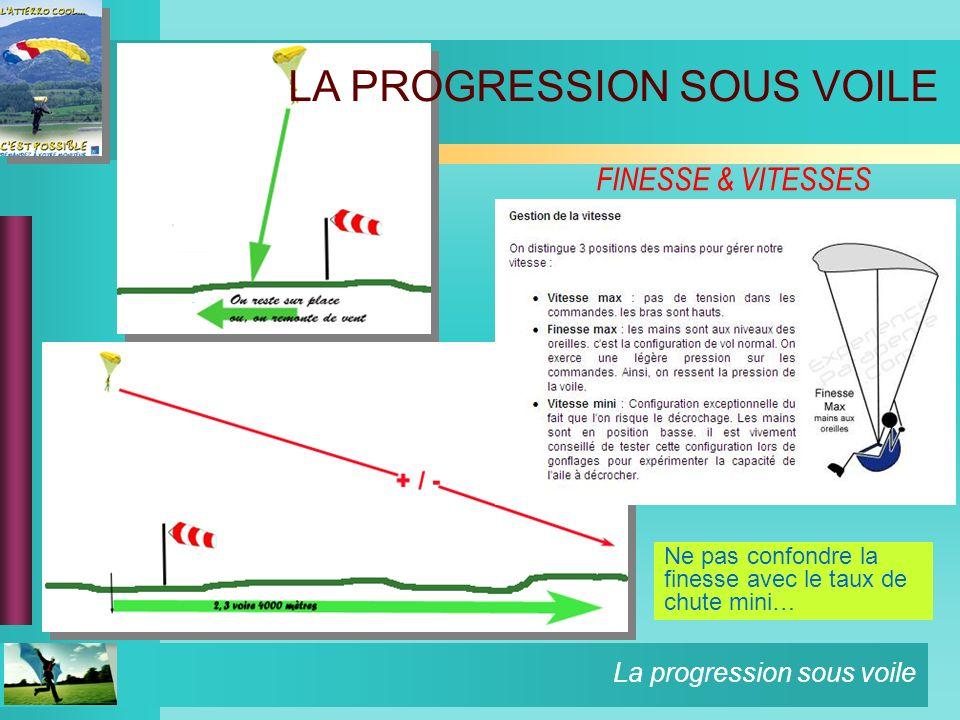 La progression sous voile FINESSE & VITESSES Ne pas confondre la finesse avec le taux de chute mini… LA PROGRESSION SOUS VOILE