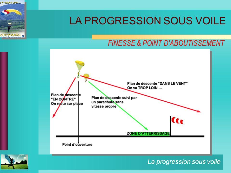 La progression sous voile FINESSE & POINT DABOUTISSEMENT LA PROGRESSION SOUS VOILE