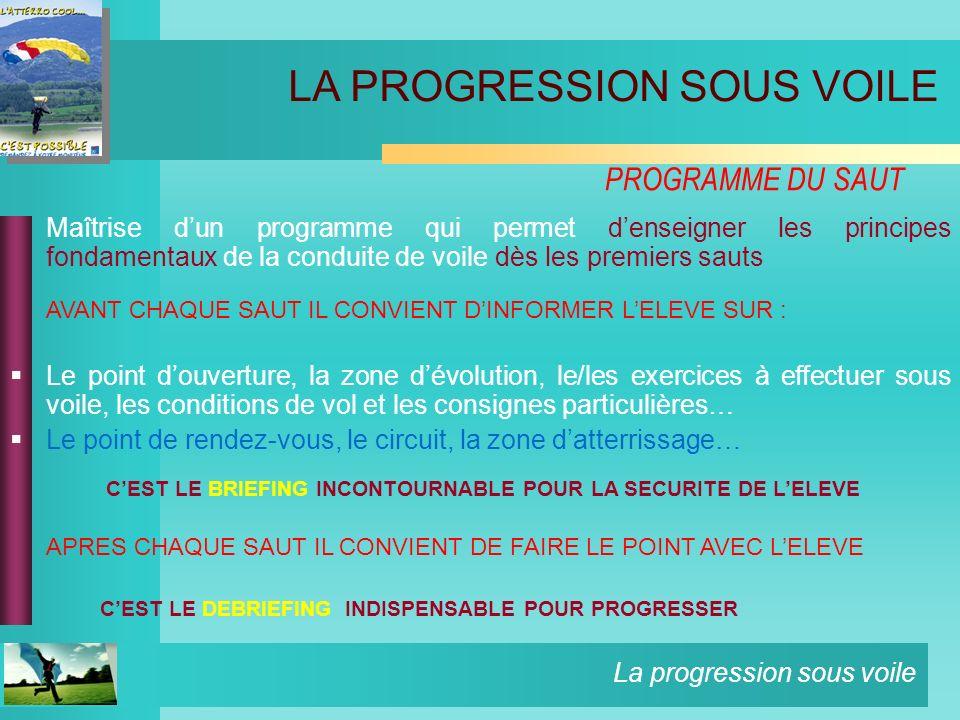 La progression sous voile PROGRAMME DU SAUT Maîtrise dun programme qui permet denseigner les principes fondamentaux de la conduite de voile dès les pr