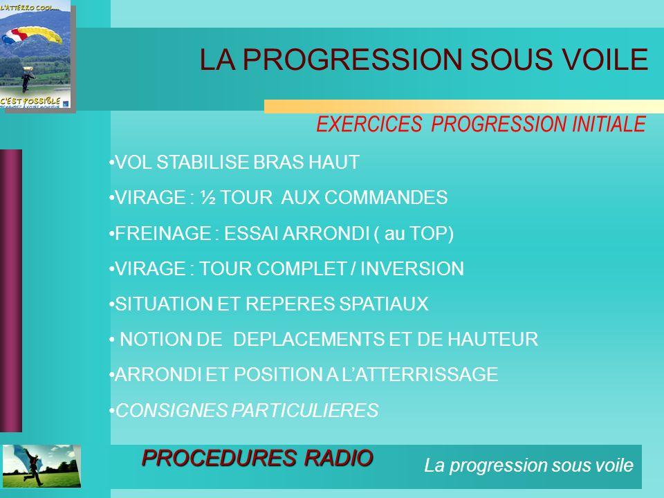 La progression sous voile EXERCICES PROGRESSION INITIALE VOL STABILISE BRAS HAUT VIRAGE : ½ TOUR AUX COMMANDES FREINAGE : ESSAI ARRONDI ( au TOP) VIRA