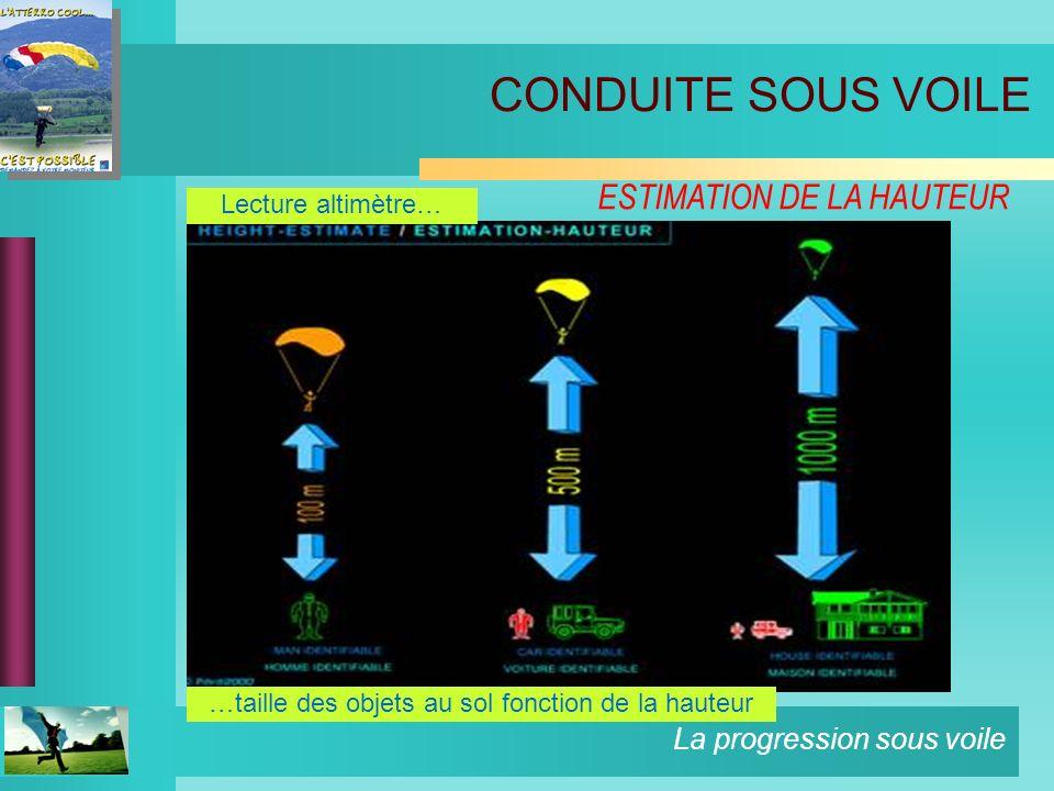 La progression sous voile CONDUITE SOUS VOILE ESTIMATION DE LA HAUTEUR Lecture altimètre… …taille des objets au sol fonction de la hauteur