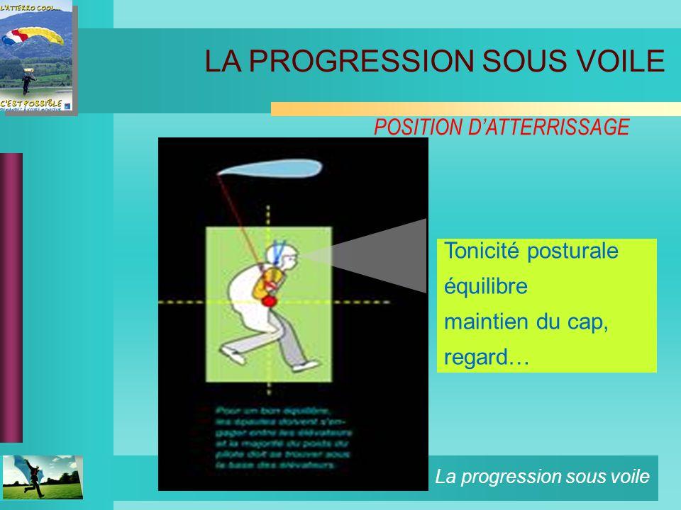 La progression sous voile POSITION DATTERRISSAGE Tonicité posturale équilibre maintien du cap, regard… LA PROGRESSION SOUS VOILE
