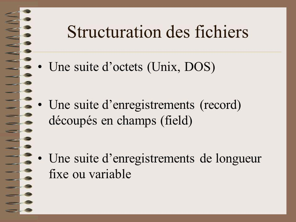 Les types de fichiers Fichiers ordinaires ASCII ou texte exécutables (binaire) structurés (archive, compressé) Répertoires Fichiers spéciaux caractères (clavier, imprimantes) blocs (disques) Extension :.c,.exe,.a, …