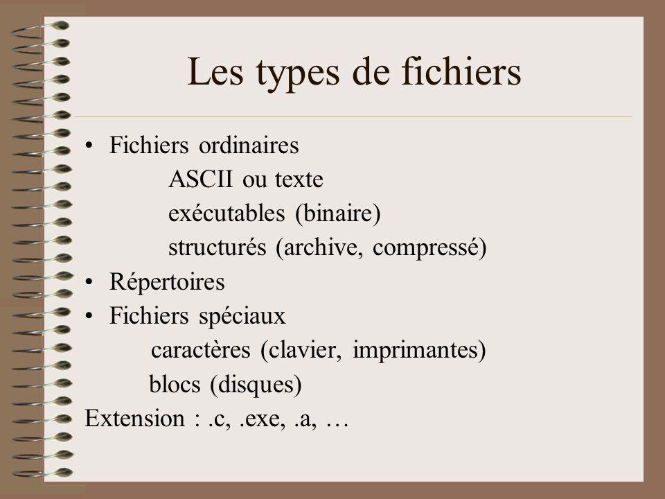 Le système de fichiers Unix Chaque SF comporte les types de blocs suivants : boot bloc, super bloc, bloc dinodes, bloc de données et blocs dadresses Les caractéristiques du SF sont la taille des blocs, le nombre de blocs et le nombre dinodes On dispose de 15 adresses sur 4 octets pour accéder aux blocs en général de 1Ko –En adressage direct pour les 12 premières (12 Ko) –En adressage indirect pour les trois suivantes (256 + 256x256 + 256x256x256 Ko)