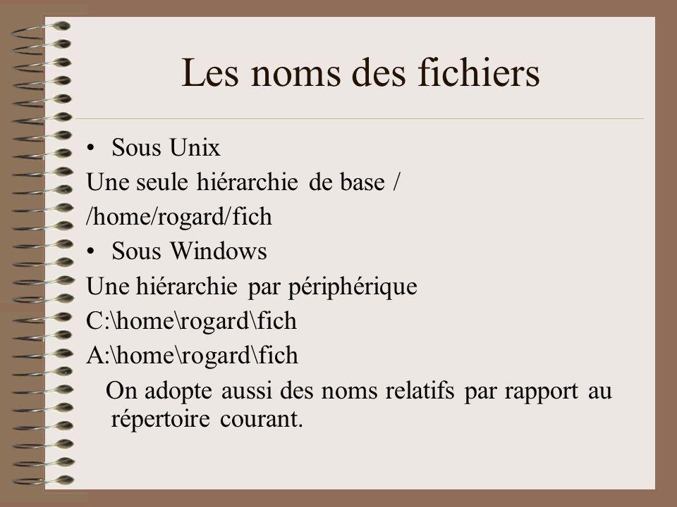 Structure physique du SF Allocation contiguë Organisation par listes chaînées FAT Windows Organisation avec inodes Unix