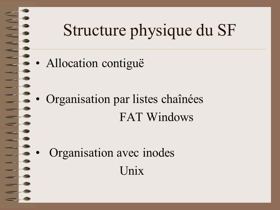 Les commandes Unix La commande mkfs permet de créer un SF La commande ls –i permet de visualiser les numéros dinode Les commandes df et df –i permettent de connaître le taux doccupation des volumes en nombre de blocs et dinodes La commande du permet de connaître la taille des objets en k octets La commande fsck permet de vérifier et, si possible de réparer, le volume