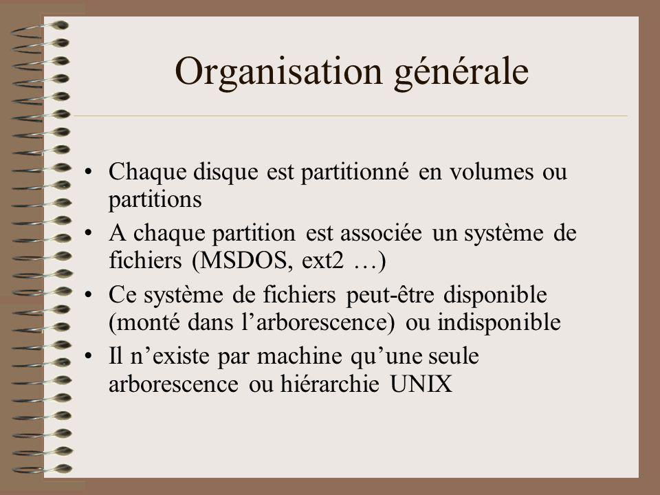 Volume, SF et Arborescence S F hda5 /