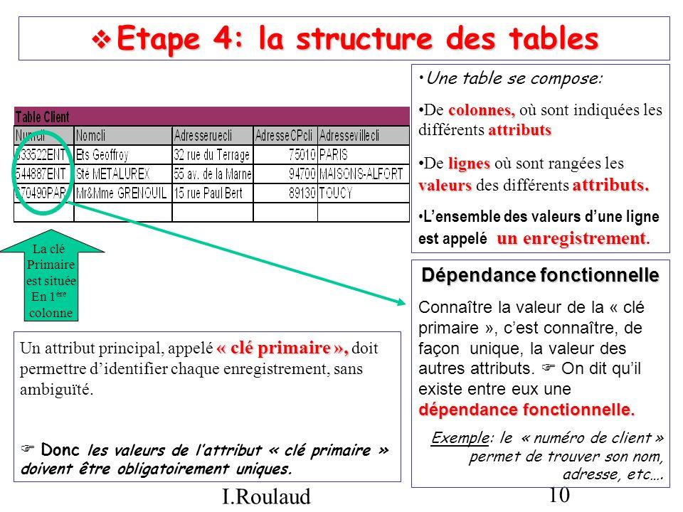 I.Roulaud 10 Etape 4: la structure des tables Etape 4: la structure des tables Une table se compose: colonnes, attributsDe colonnes, où sont indiquées