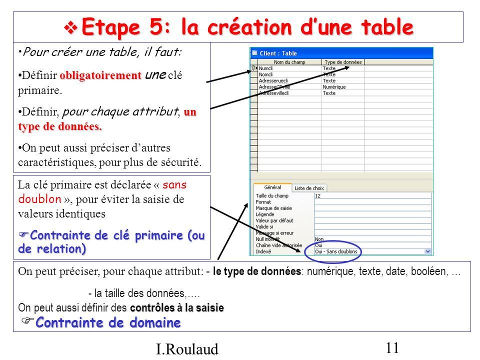 I.Roulaud 11 Etape 5: la création dune table Etape 5: la création dune table Pour créer une table, il faut: obligatoirementDéfinir obligatoirement une