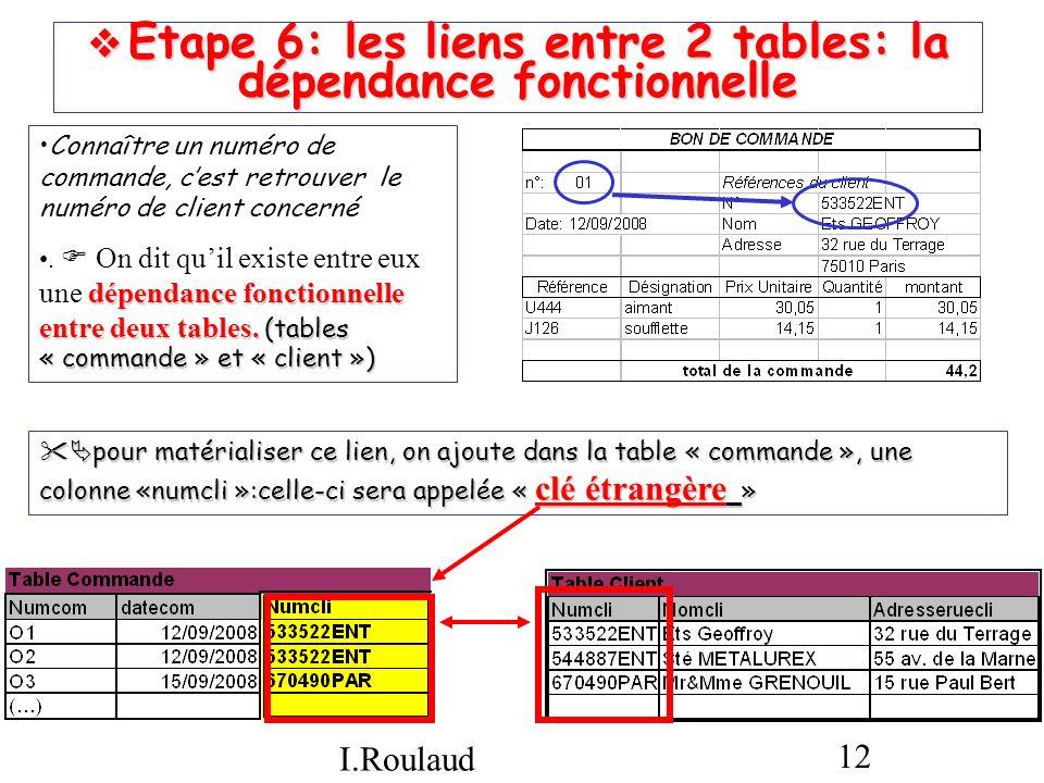 I.Roulaud 12 Etape 6: les liens entre 2 tables: la dépendance fonctionnelle Etape 6: les liens entre 2 tables: la dépendance fonctionnelle Connaître u