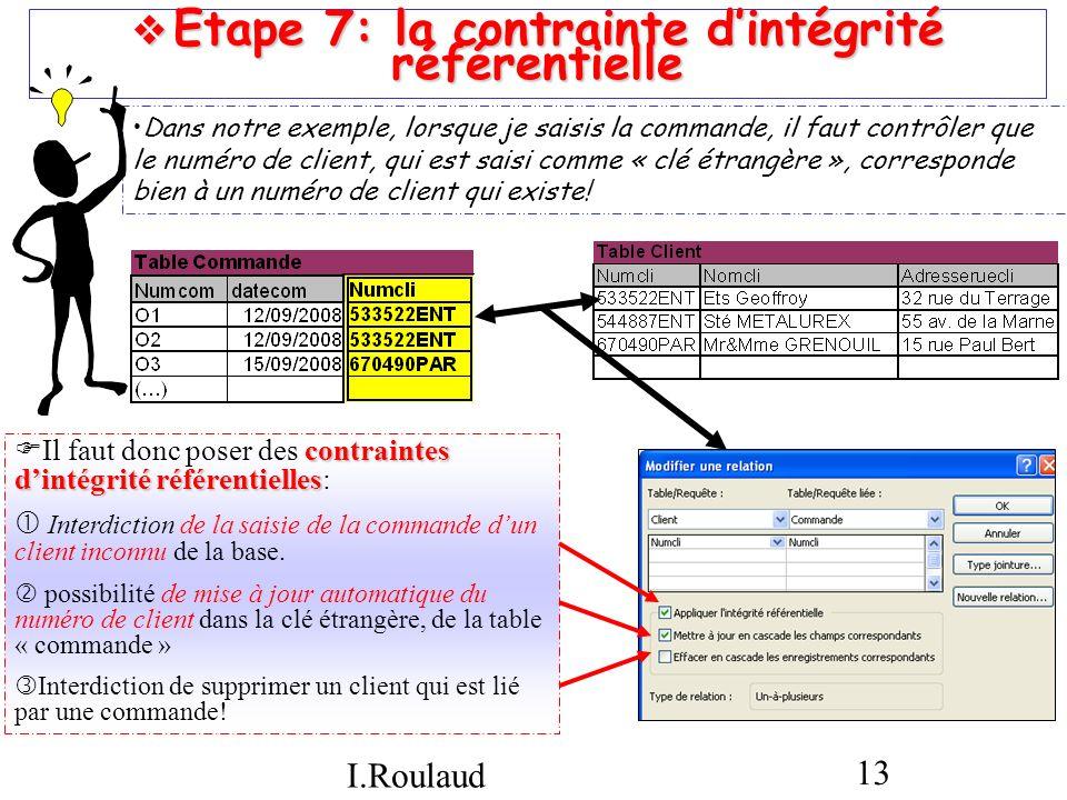 I.Roulaud 13 Etape 7: la contrainte dintégrité référentielle Etape 7: la contrainte dintégrité référentielle Dans notre exemple, lorsque je saisis la