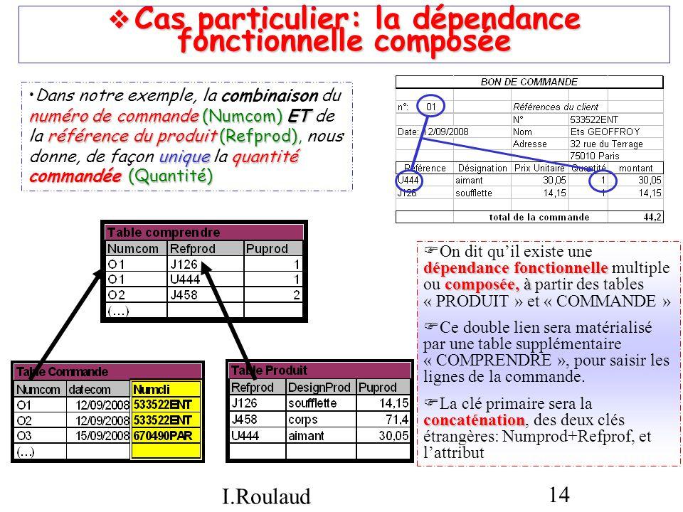 I.Roulaud 14 Cas particulier: la dépendance fonctionnelle composée Cas particulier: la dépendance fonctionnelle composée numéro de commande (Numcom)ET