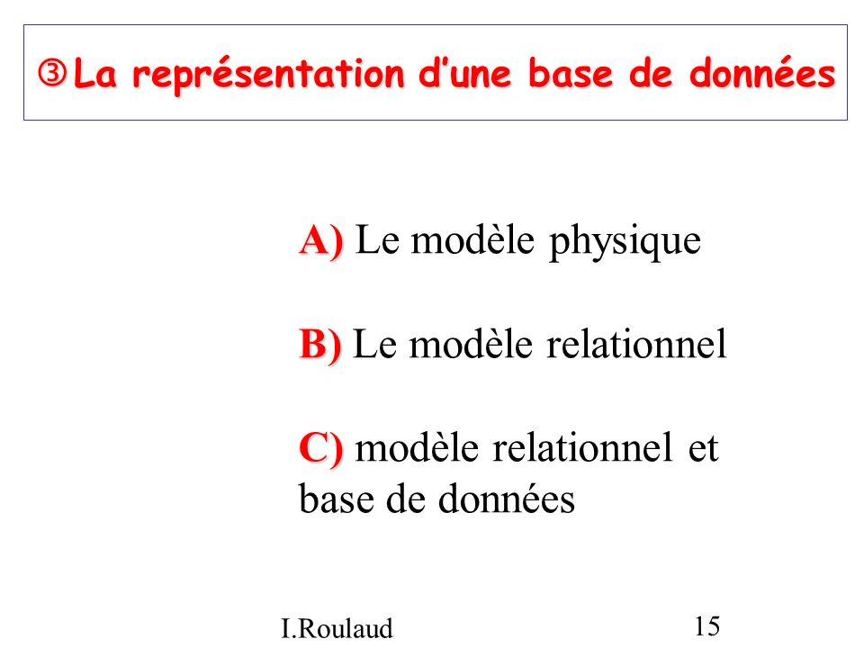 I.Roulaud 15 La représentation dune base de données La représentation dune base de données A) A) Le modèle physique B) B) Le modèle relationnel C) C)