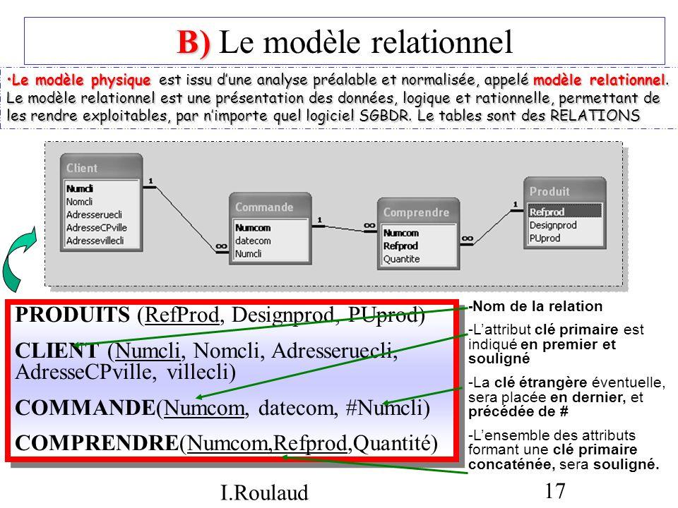I.Roulaud 17 B) B) Le modèle relationnel Le modèle physique est issu dune analyse préalable et normalisée, appelé modèle relationnel. Le modèle relati