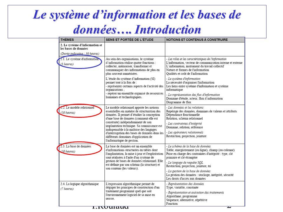 I.Roulaud 2 Le système dinformation et les bases de données…. Introduction