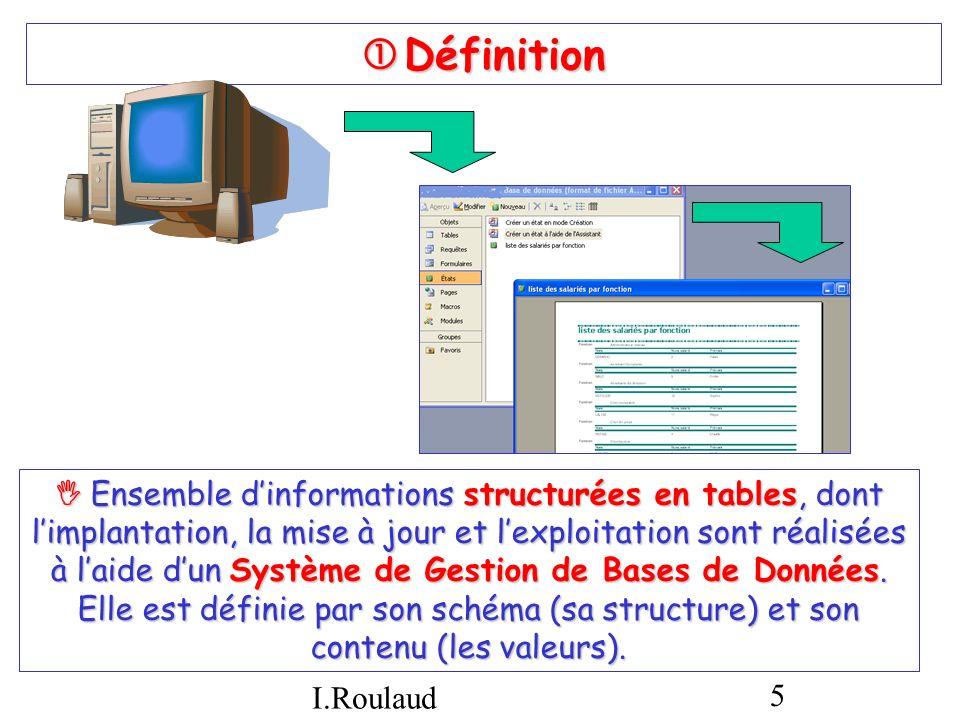 I.Roulaud 6 Les étapes pour créer une base de données Les étapes pour créer une base de données Etape 1 Etape 1: repérage des différents types de données Etape 2 Etape 2: liste des données et attribution dun nom aux données Etape 3 Etape 3: regroupement des données dans des « tables » Etape 4 Etape 4: comment structurer la « table » de façon rigoureuse Etape 5 Etape 5: la création dune table en tenant compte de « contraintes » Etape 6 Etape 6: la définition de liens entre deux tables: la dépendance fonctionnelle entre 2 tables Etape 7 Etape 7: la création de dépendances fonctionnelles entre 2 tables, respectant les « contraintes dintégrité référentielles » Cas particulier Cas particulier: les tables en dépendance fonctionnelle composée