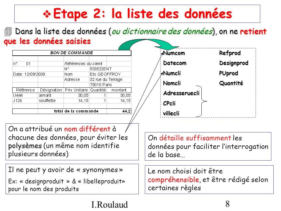 I.Roulaud 9 Etape 3: les tables Etape 3: les tables ensembles homogènesLanalyse de la liste des données saisies permet de mettre en évidence des ensembles homogènes Exemple: -Données concernant les clients -Données concernant les produits table.