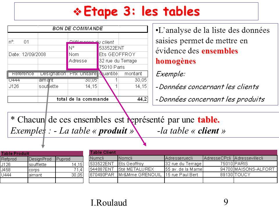 I.Roulaud 10 Etape 4: la structure des tables Etape 4: la structure des tables Une table se compose: colonnes, attributsDe colonnes, où sont indiquées les différents attributs lignes valeurs attributs.De lignes où sont rangées les valeurs des différents attributs.