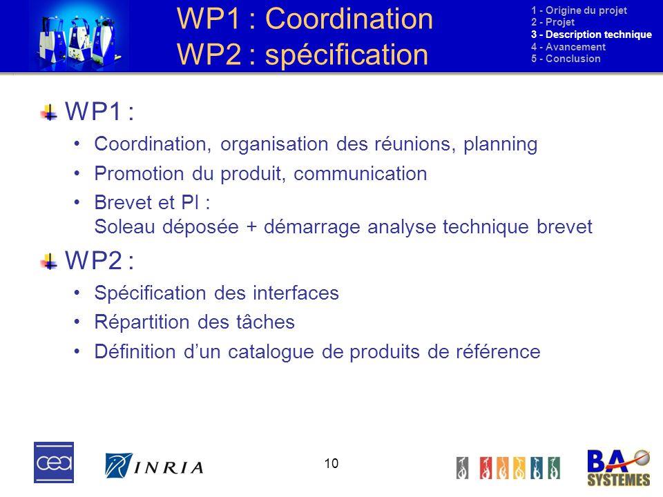 10 WP1 : Coordination WP2 : spécification WP1 : Coordination, organisation des réunions, planning Promotion du produit, communication Brevet et PI : S