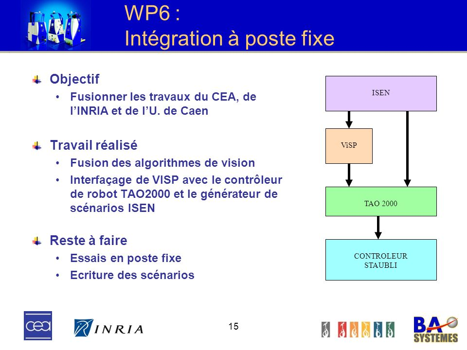15 WP6 : Intégration à poste fixe Objectif Fusionner les travaux du CEA, de lINRIA et de lU. de Caen Travail réalisé Fusion des algorithmes de vision