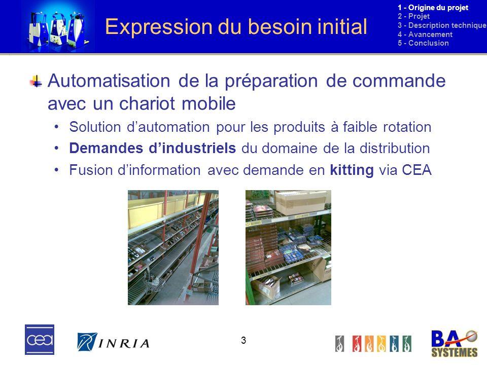 4 Concept de départ Base AGV BA Systèmes Industriel (robuste, composants standards…) Maîtrisé Bras poly-articulé Préhenseur (main) Système de vision Reconnaissance robuste Asservissement visuel pour la prise 1 - Origine du projet 2 - Projet 3 - Description technique 4 - Avancement 5 - Conclusion