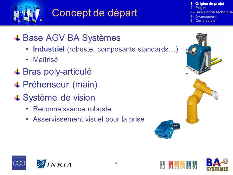 4 Concept de départ Base AGV BA Systèmes Industriel (robuste, composants standards…) Maîtrisé Bras poly-articulé Préhenseur (main) Système de vision R