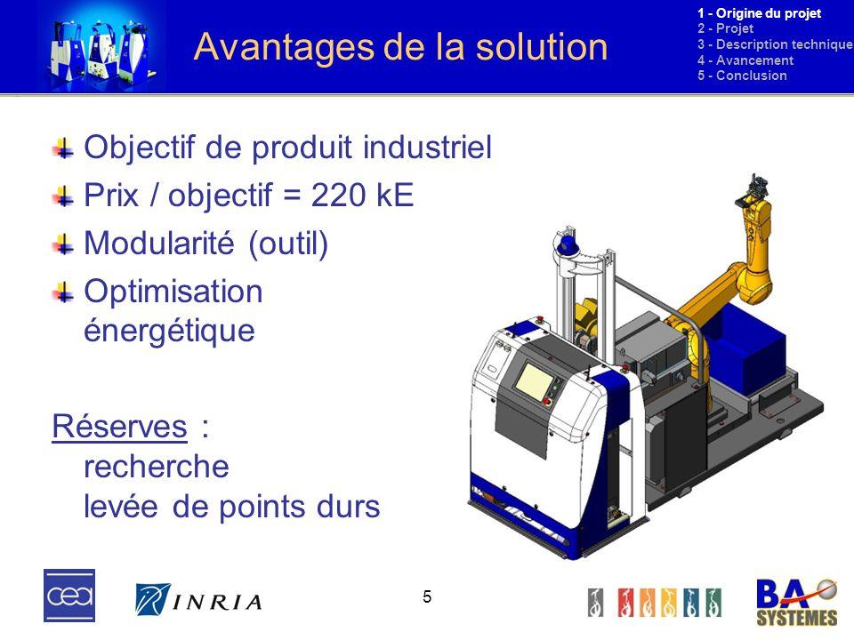 16 WP7 : Démonstrateur final Objectif Intégrer le système de vision et de préhension à un AGV Tester le bon fonctionnement du système en conditions réelles Travail réalisé Conception mécatronique (mécanique, électrique, énergétique, informatique) Fabrication de lAGV (montage, 90% câblage) Reste à faire Interfaçage entre le système AGV et le robot Tests densemble 1 - Origine du projet 2 - Projet 3 - Description technique 4 - Avancement 5 - Conclusion