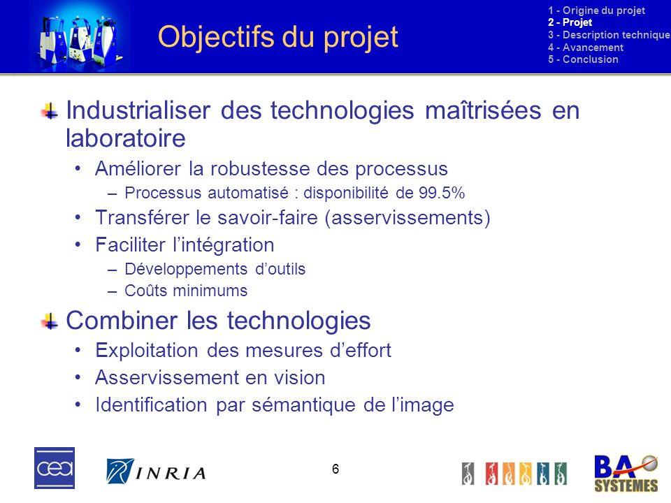 6 Objectifs du projet Industrialiser des technologies maîtrisées en laboratoire Améliorer la robustesse des processus –Processus automatisé : disponib