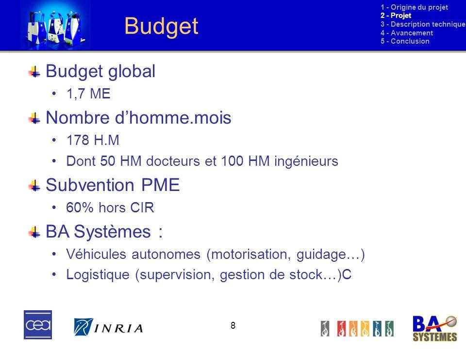 8 Budget 1 - Origine du projet 2 - Projet 3 - Description technique 4 - Avancement 5 - Conclusion Budget global 1,7 ME Nombre dhomme.mois 178 H.M Dont