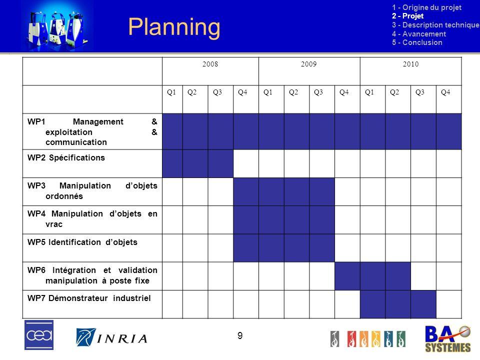 9 Planning 200820092010 Q1Q2Q3Q4Q1Q2Q3Q4Q1Q2Q3Q4 WP1 Management & exploitation & communication WP2 Spécifications WP3 Manipulation dobjets ordonnés WP