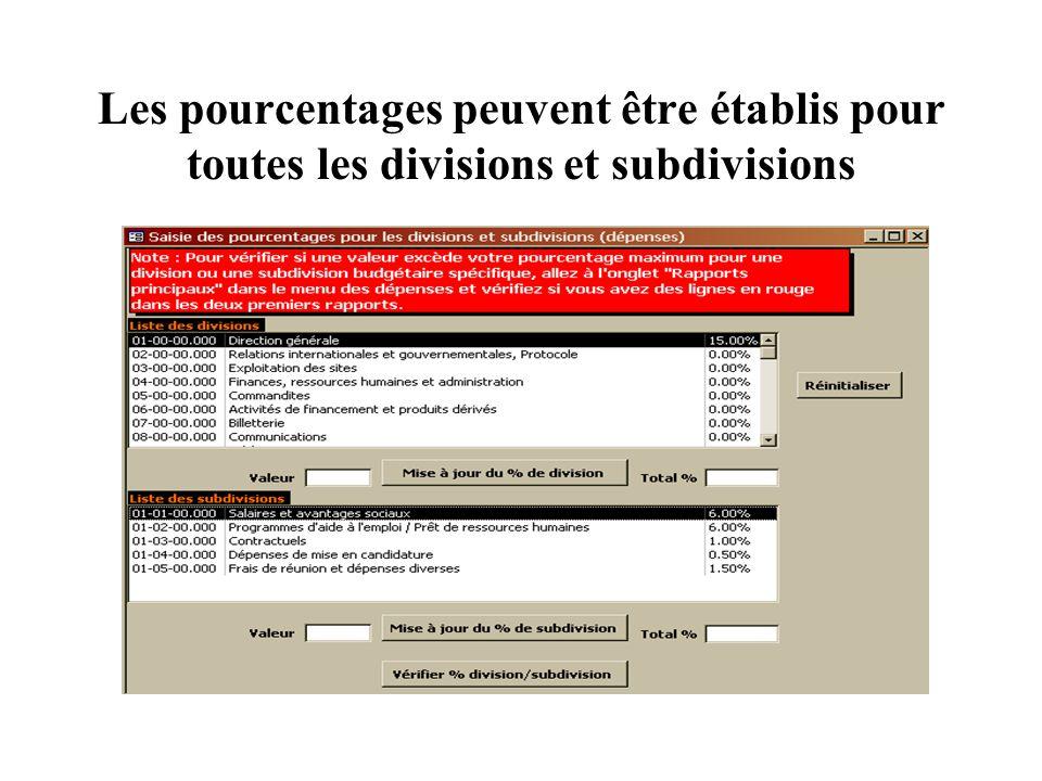 Les pourcentages peuvent être établis pour toutes les divisions et subdivisions