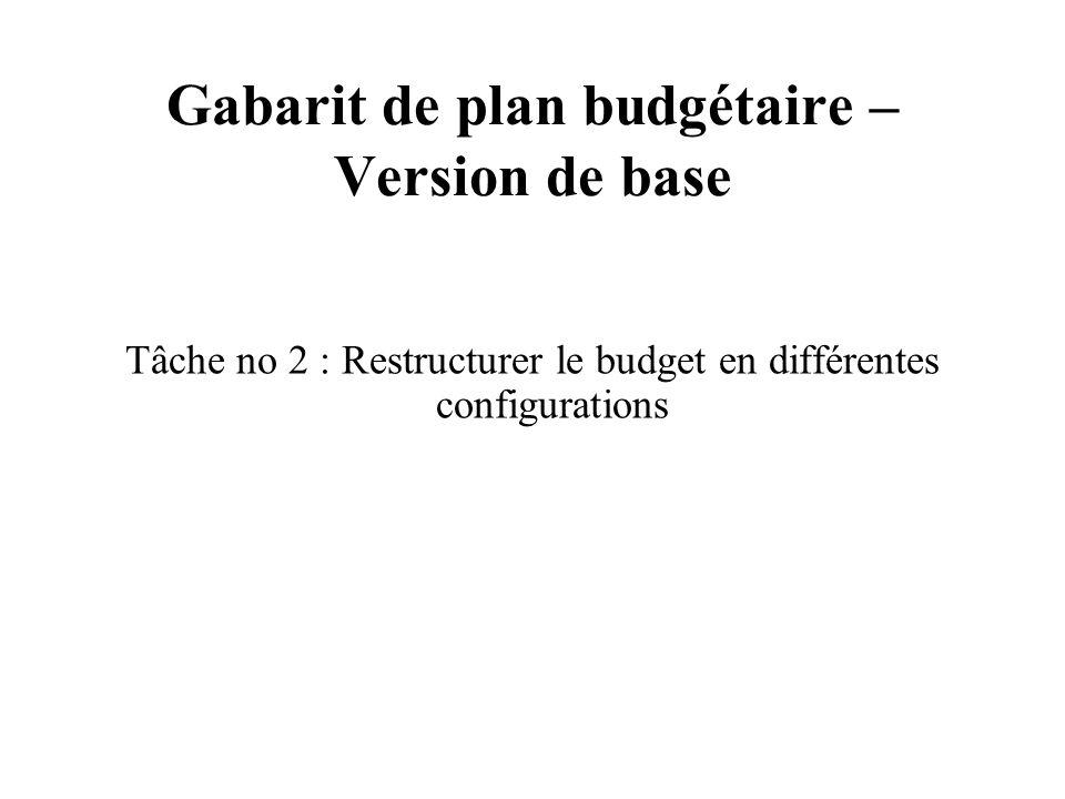 Gabarit de plan budgétaire – Version de base Tâche no 2 : Restructurer le budget en différentes configurations