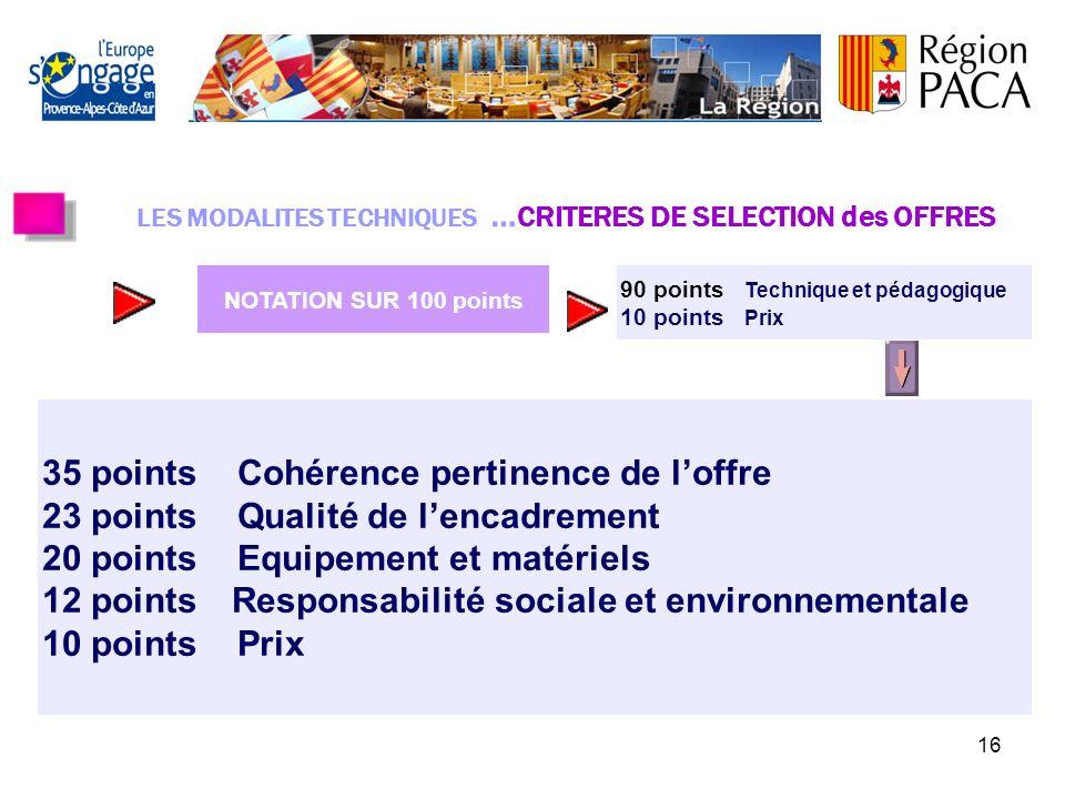 15 Retirés ( de 9h30 à 12 h00 et 14h00 à 16h30 ), transmis (demande écrite) à : Région Provence-Alpes-Côte d'Azur Direction de la Formation et de lApp