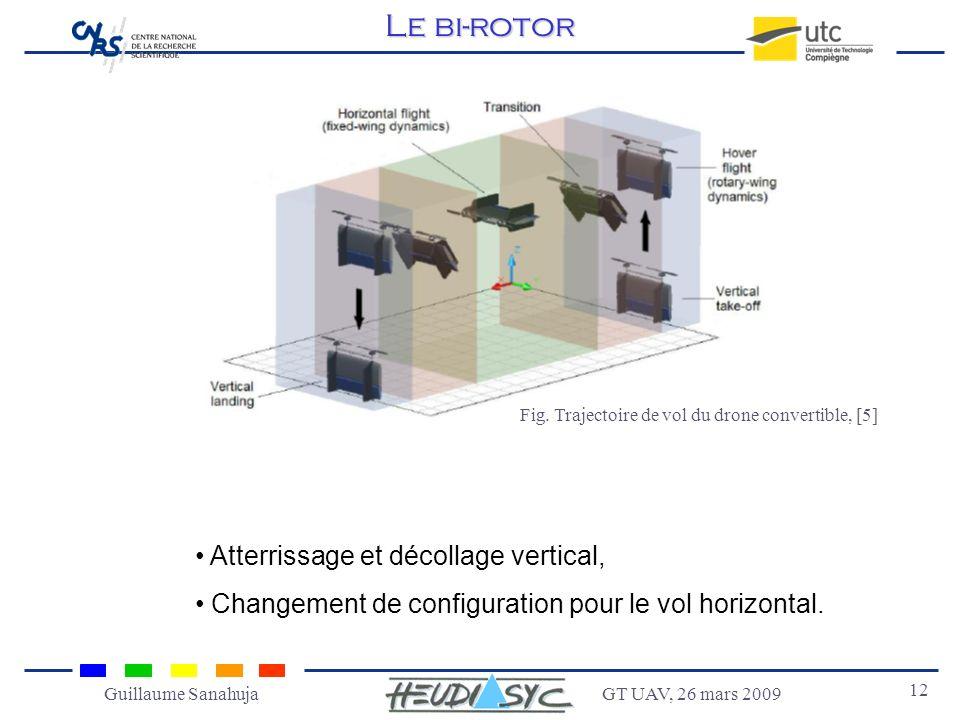 GT UAV, 26 mars 2009 12 Guillaume Sanahuja Le bi-rotor Fig. Trajectoire de vol du drone convertible, [5] Atterrissage et décollage vertical, Changemen