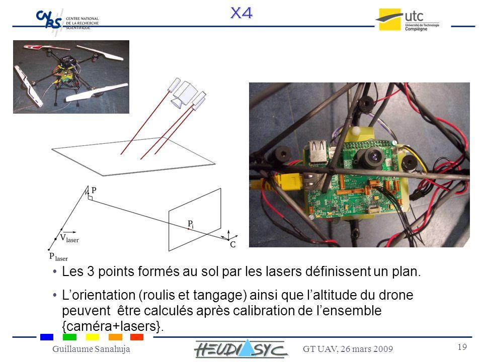 GT UAV, 26 mars 2009 19 Guillaume Sanahuja Les 3 points formés au sol par les lasers définissent un plan. Lorientation (roulis et tangage) ainsi que l