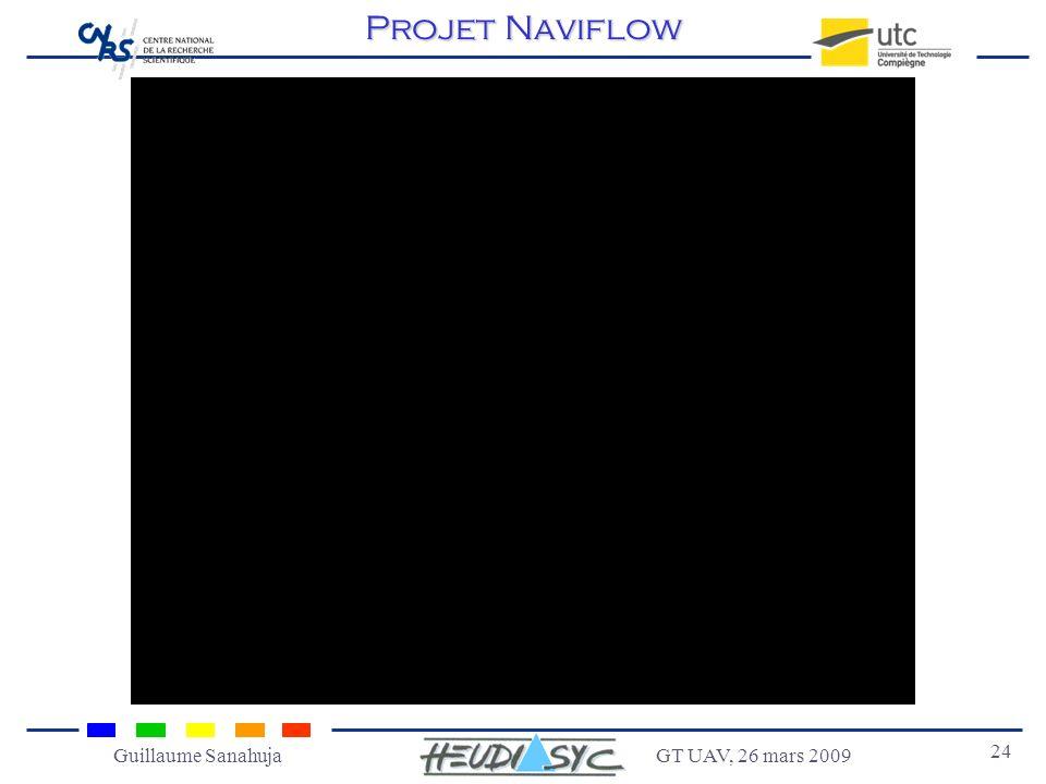 GT UAV, 26 mars 2009 24 Guillaume Sanahuja Projet Naviflow