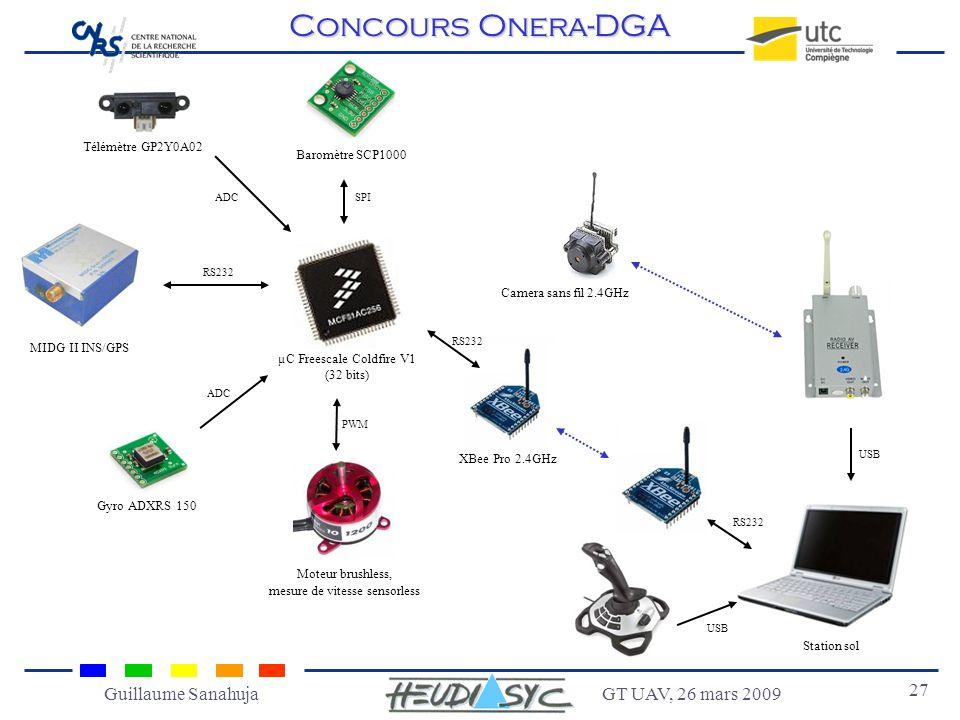 GT UAV, 26 mars 2009 27 Guillaume Sanahuja MIDG II INS/GPS XBee Pro 2.4GHz Camera sans fil 2.4GHz Gyro ADXRS 150 Baromètre SCP1000 Télémètre GP2Y0A02
