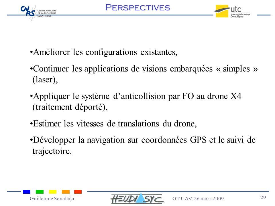GT UAV, 26 mars 2009 29 Guillaume SanahujaPerspectives Améliorer les configurations existantes, Continuer les applications de visions embarquées « sim