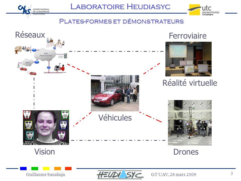 GT UAV, 26 mars 2009 3 Guillaume Sanahuja Plates-formes et démonstrateurs Véhicules Ferroviaire Drones Vision Réseaux Réalité virtuelle Laboratoire He
