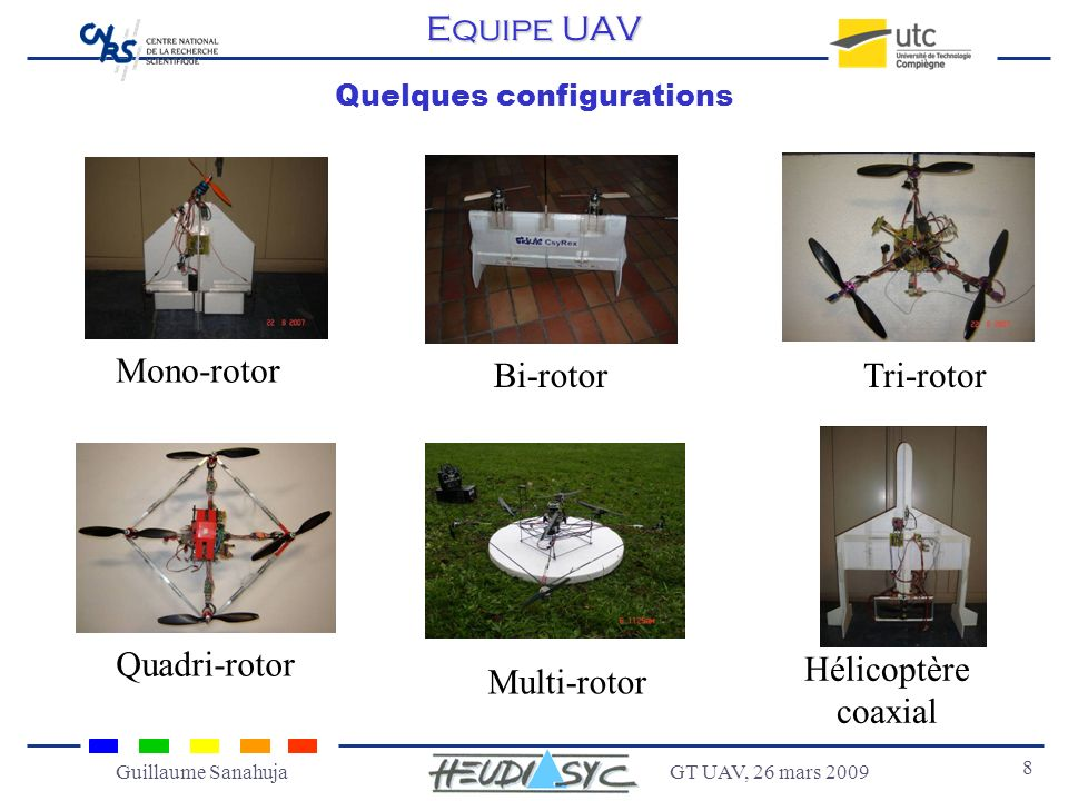 GT UAV, 26 mars 2009 9 Guillaume Sanahuja 4 rotors principaux dédies à la stabilisation de lorientation, tel un X4 classique.