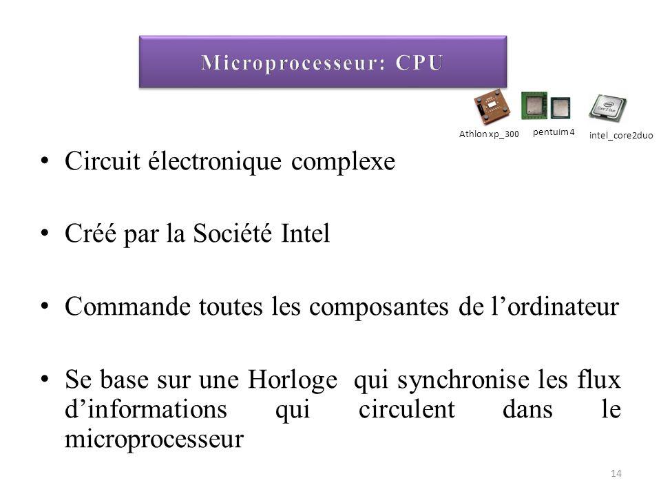 Circuit électronique complexe Créé par la Société Intel Commande toutes les composantes de lordinateur Se base sur une Horloge qui synchronise les flu