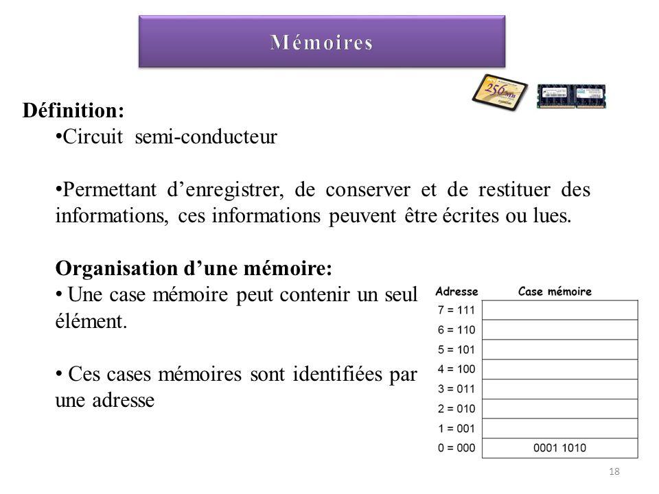 Définition: Circuit semi-conducteur Permettant denregistrer, de conserver et de restituer des informations, ces informations peuvent être écrites ou l