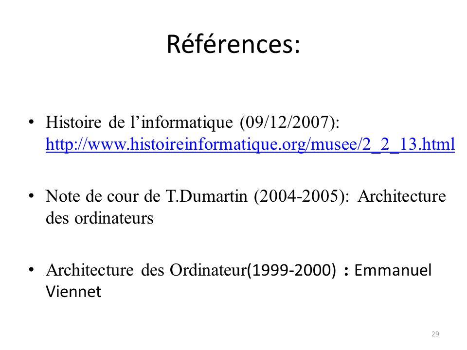 Références: Histoire de linformatique (09/12/2007): http://www.histoireinformatique.org/musee/2_2_13.html http://www.histoireinformatique.org/musee/2_