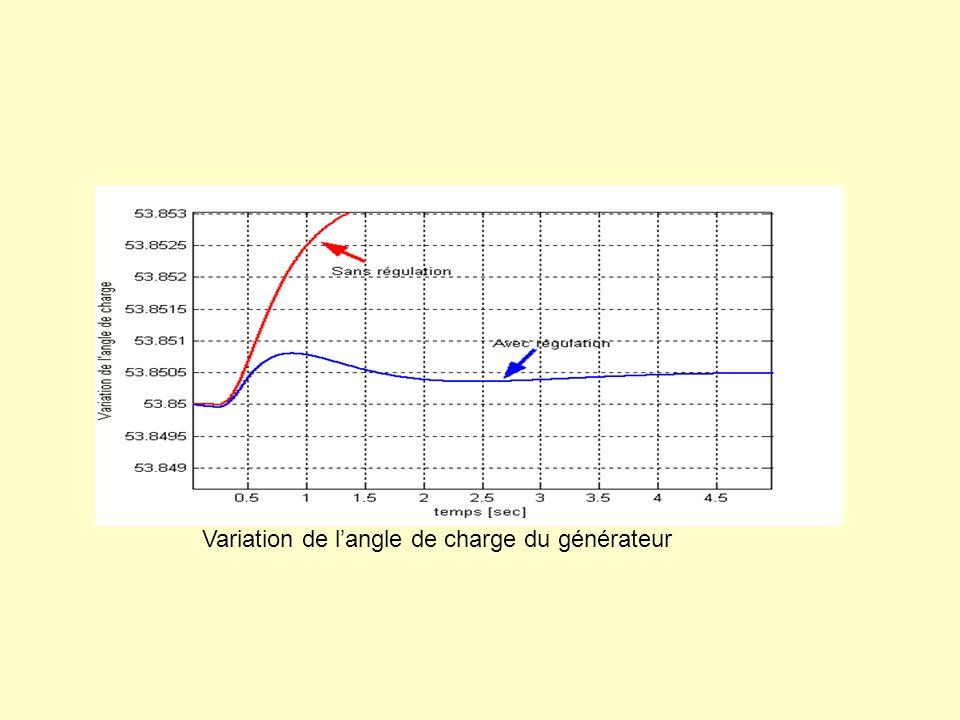 Variation de langle de charge du générateur